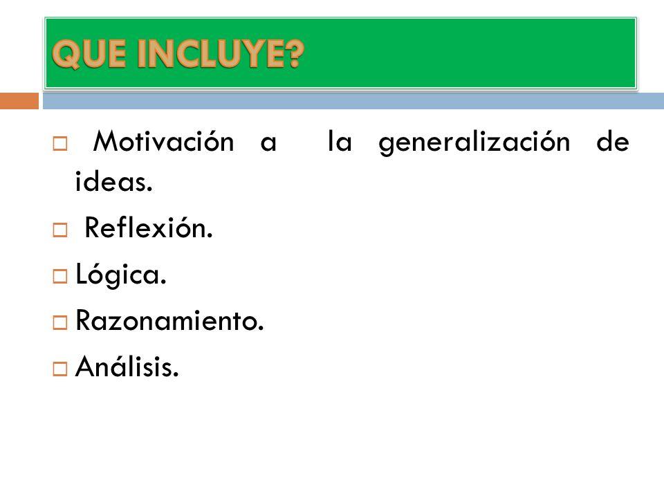 Cómo se construye? 1. Determinar el tema a trabajar por los alumnos y alumnas. 2. Establecer la intención de las preguntas: dirigir el proceso, requer