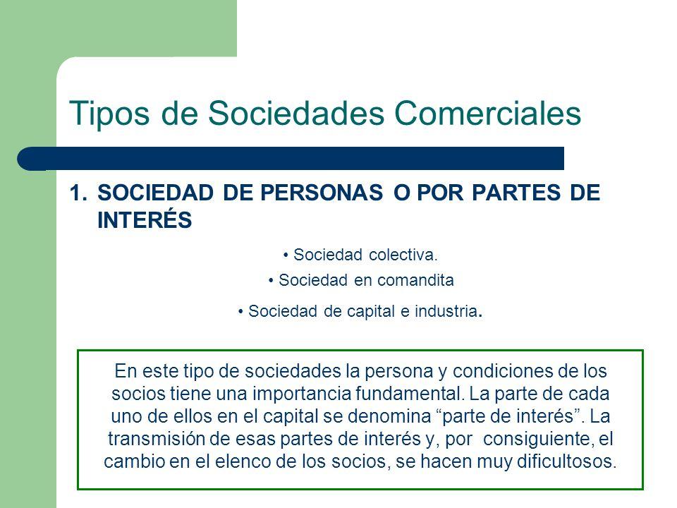 Tipos de Sociedades Comerciales 1.SOCIEDAD DE PERSONAS O POR PARTES DE INTERÉS Sociedad colectiva. Sociedad en comandita Sociedad de capital e industr