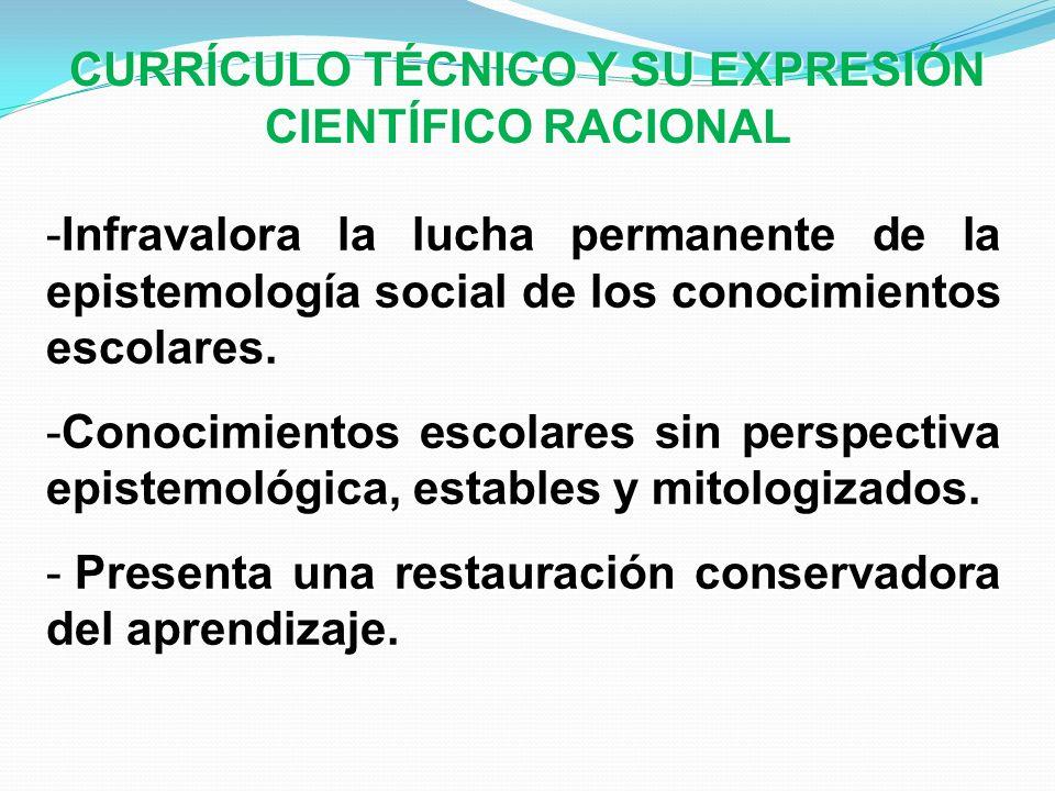 -Infravalora la lucha permanente de la epistemología social de los conocimientos escolares. -Conocimientos escolares sin perspectiva epistemológica, e