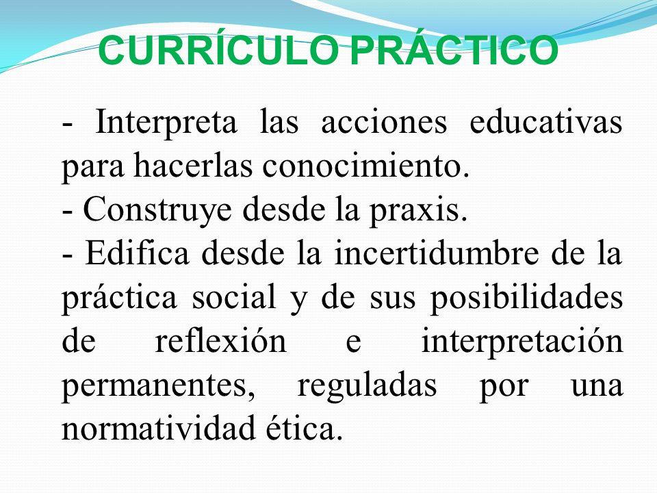 - Interpreta las acciones educativas para hacerlas conocimiento. - Construye desde la praxis. - Edifica desde la incertidumbre de la práctica social y