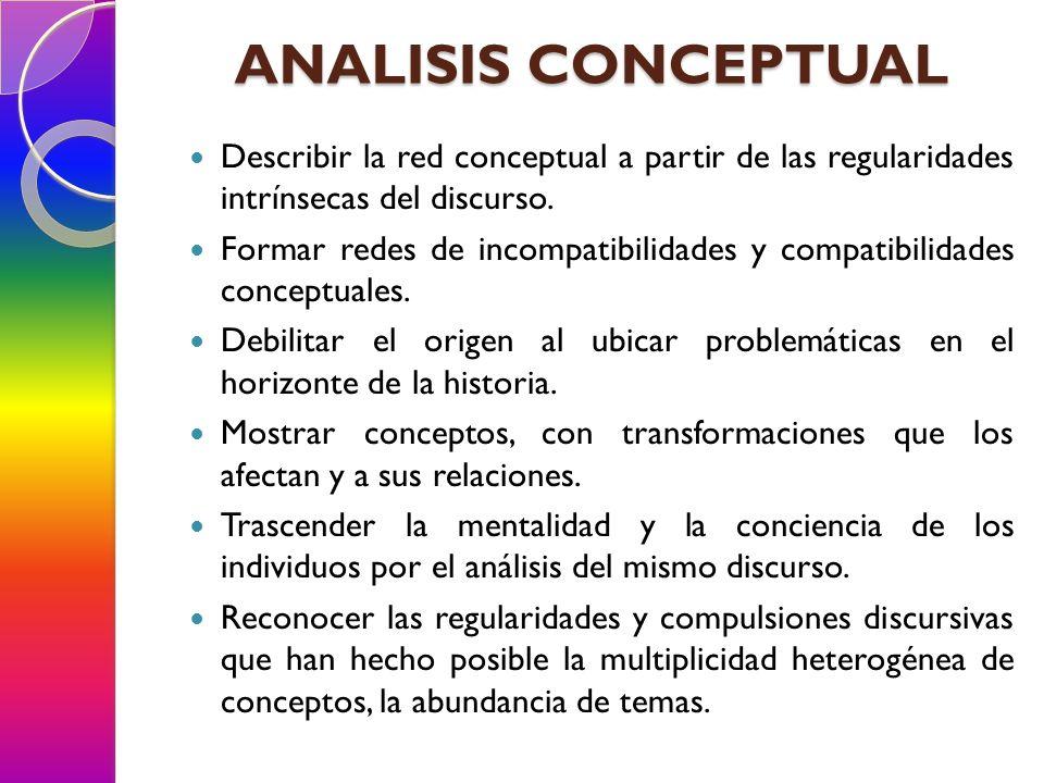 ANALISIS CONCEPTUAL Describir la red conceptual a partir de las regularidades intrínsecas del discurso. Formar redes de incompatibilidades y compatibi