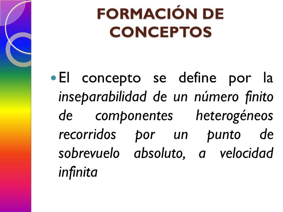 FORMACIÓN DE CONCEPTOS Es multiplicidad, una superficie o un volumen absoluto, autorreferentes, compuesto por un número determinado de variaciones intensivas inseparables que siguen un orden de proximidad y recorridos por un punto en estado de sobrevuelo