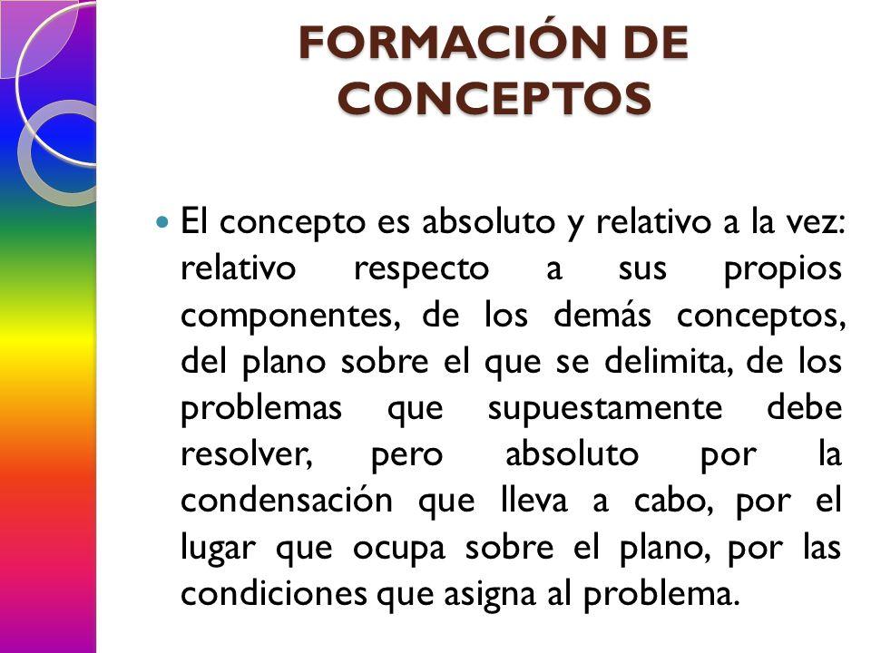 El concepto es absoluto y relativo a la vez: relativo respecto a sus propios componentes, de los demás conceptos, del plano sobre el que se delimita,