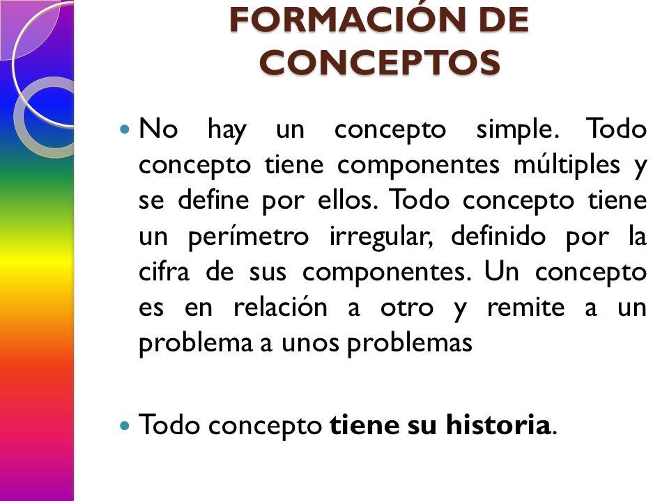 No hay un concepto simple. Todo concepto tiene componentes múltiples y se define por ellos. Todo concepto tiene un perímetro irregular, definido por l