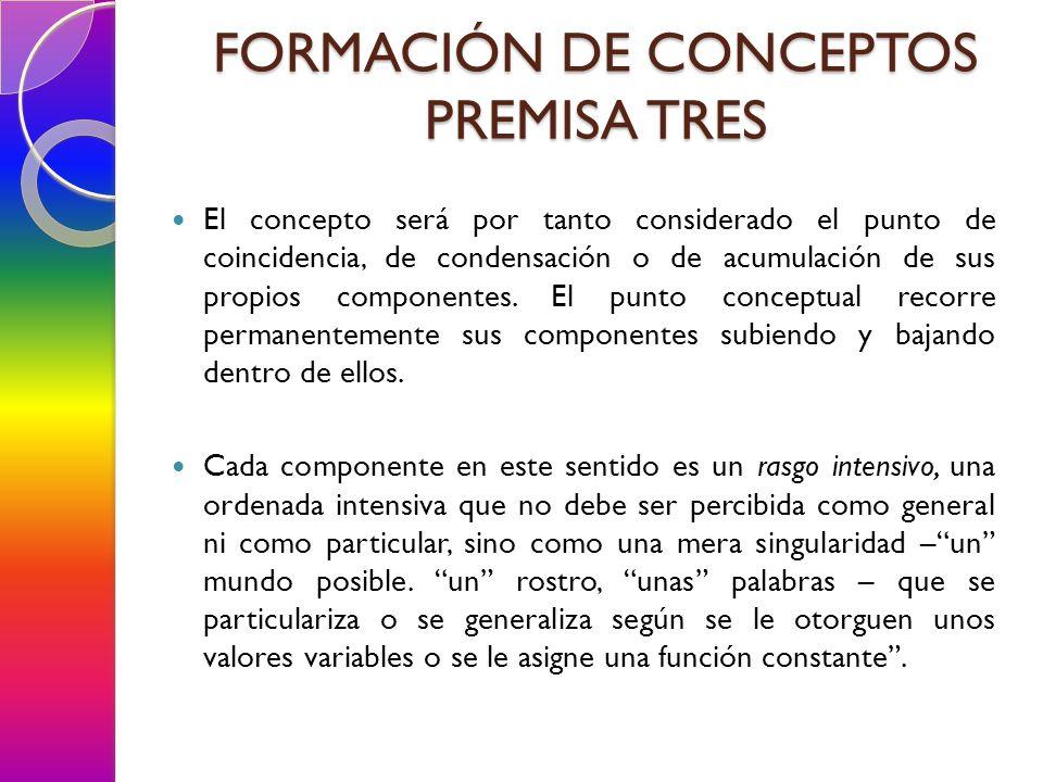 El concepto será por tanto considerado el punto de coincidencia, de condensación o de acumulación de sus propios componentes. El punto conceptual reco