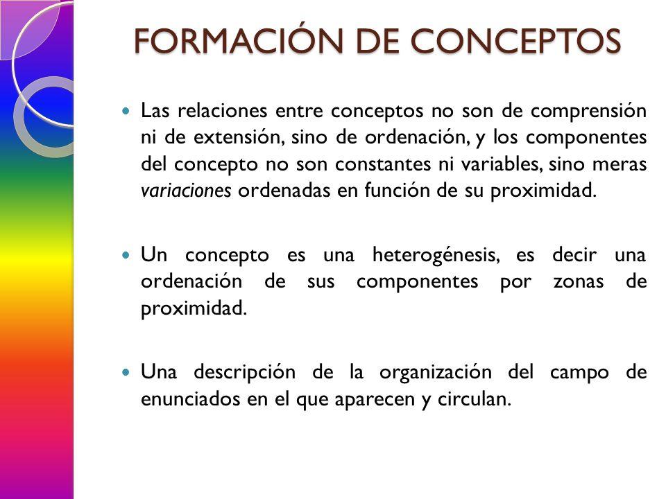 Las relaciones entre conceptos no son de comprensión ni de extensión, sino de ordenación, y los componentes del concepto no son constantes ni variable