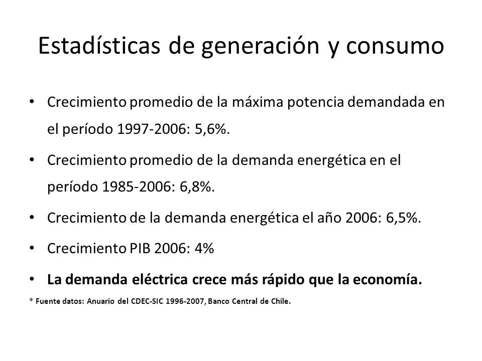 Estadísticas de generación y consumo Crecimiento promedio de la máxima potencia demandada en el período 1997-2006: 5,6%. Crecimiento promedio de la de