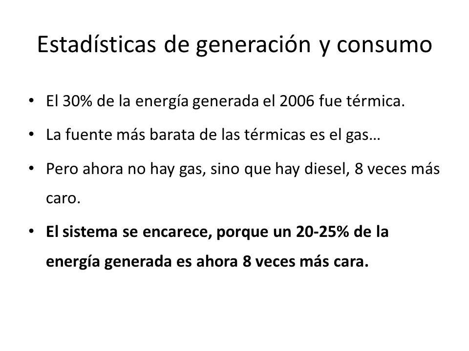 El 30% de la energía generada el 2006 fue térmica. La fuente más barata de las térmicas es el gas… Pero ahora no hay gas, sino que hay diesel, 8 veces