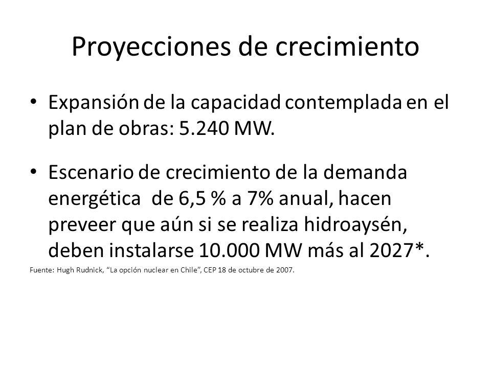 Expansión de la capacidad contemplada en el plan de obras: 5.240 MW. Escenario de crecimiento de la demanda energética de 6,5 % a 7% anual, hacen prev