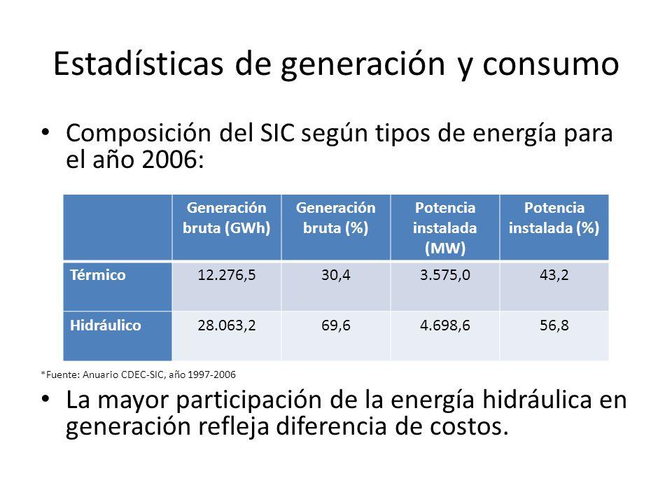 Estadísticas de generación y consumo Composición del SIC según tipos de energía para el año 2006: * Fuente: Anuario CDEC-SIC, año 1997-2006 La mayor p