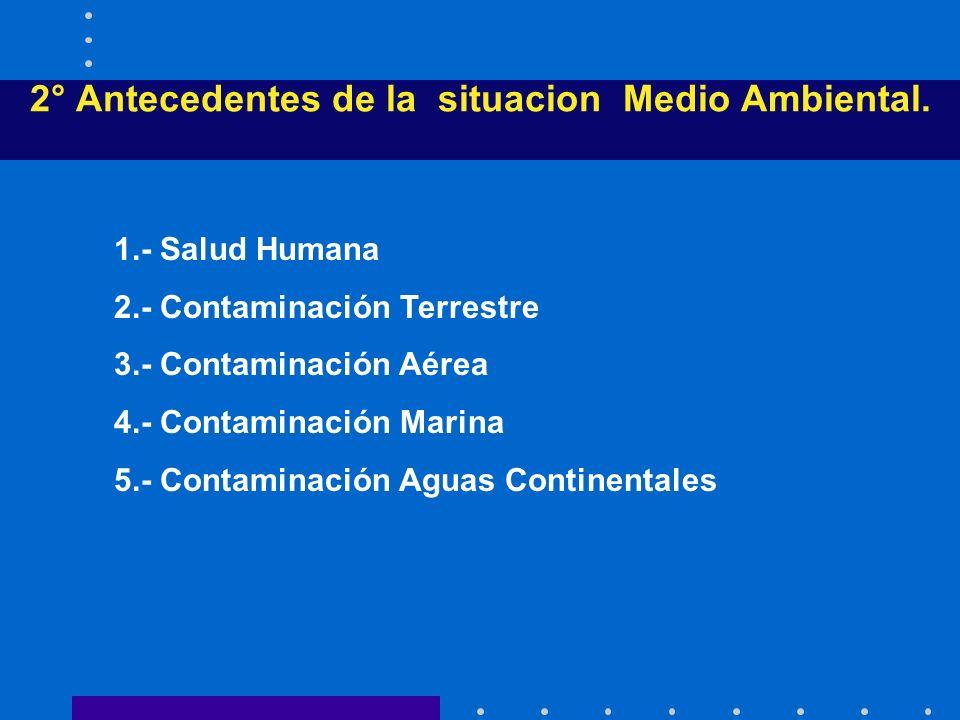 2° Antecedentes de la situacion Medio Ambiental. 1.- Salud Humana 2.- Contaminación Terrestre 3.- Contaminación Aérea 4.- Contaminación Marina 5.- Con