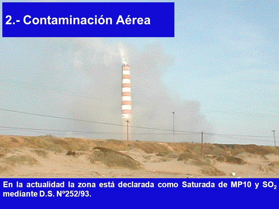 2.- Contaminación Aérea En la actualidad la zona está declarada como Saturada de MP10 y SO 2 mediante D.S. Nº252/93.