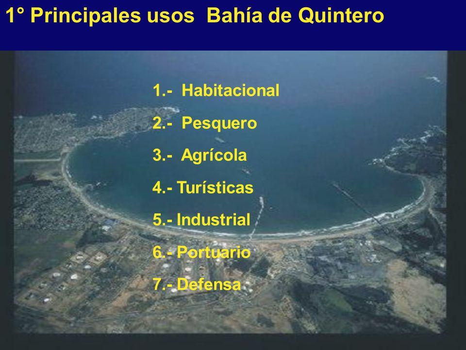 1° Principales usos Bahía de Quintero 1.- Habitacional 2.- Pesquero 3.- Agrícola 4.- Turísticas 5.- Industrial 6.- Portuario 7.- Defensa