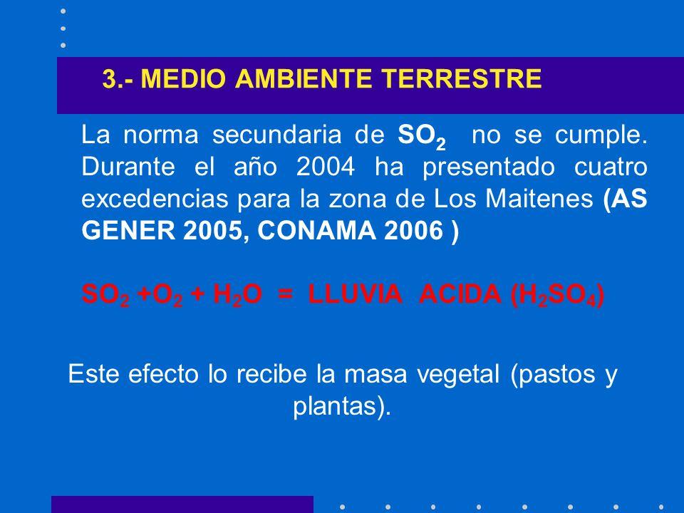 3.- MEDIO AMBIENTE TERRESTRE La norma secundaria de SO 2 no se cumple. Durante el año 2004 ha presentado cuatro excedencias para la zona de Los Maiten