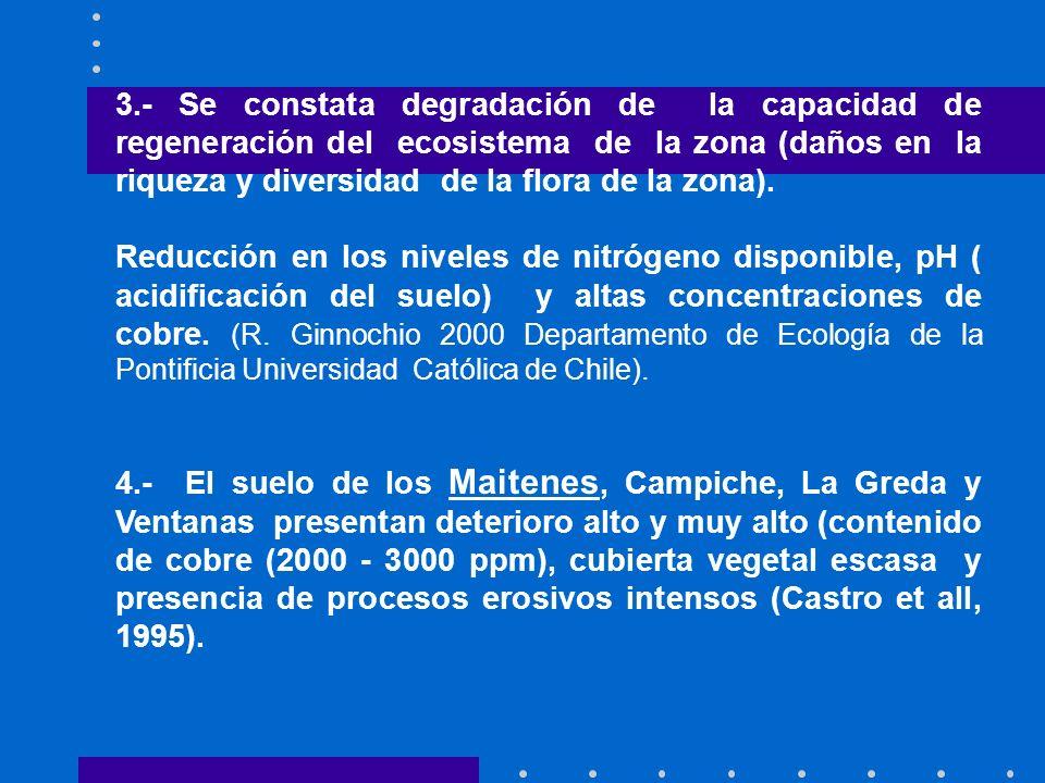 3.- Se constata degradación de la capacidad de regeneración del ecosistema de la zona (daños en la riqueza y diversidad de la flora de la zona). Reduc