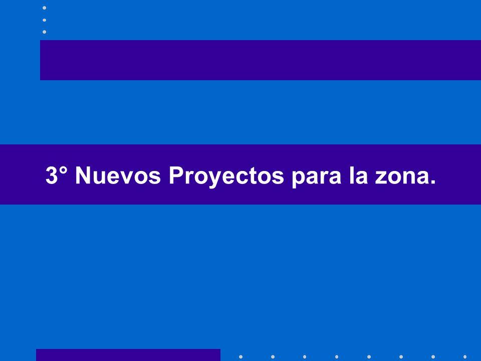 3° Nuevos Proyectos para la zona.