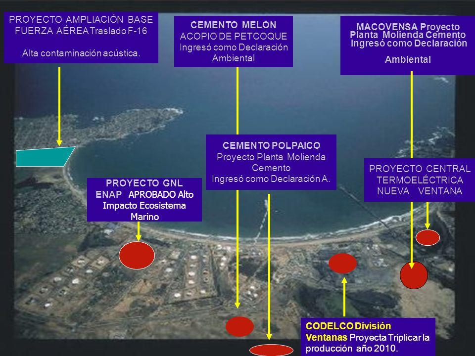 MACOVENSA Proyecto Planta Molienda Cemento Ingresó como Declaración Ambiental CEMENTO MELON ACOPIO DE PETCOQUE Ingresó como Declaración Ambiental PROY