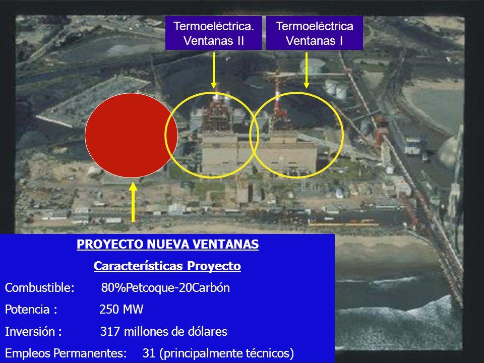 PROYECTO NUEVA VENTANAS Características Proyecto Combustible: 80%Petcoque-20Carbón Potencia : 250 MW Inversión : 317 millones de dólares Empleos Perma