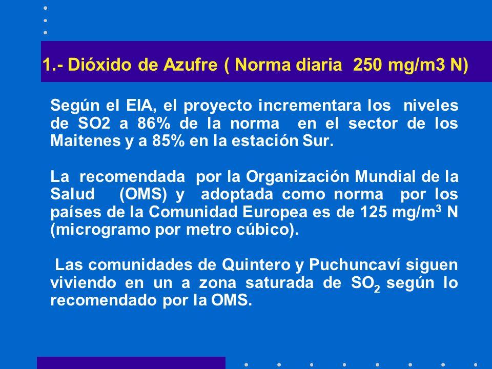1.- Dióxido de Azufre ( Norma diaria 250 mg/m3 N) Según el EIA, el proyecto incrementara los niveles de SO2 a 86% de la norma en el sector de los Mait