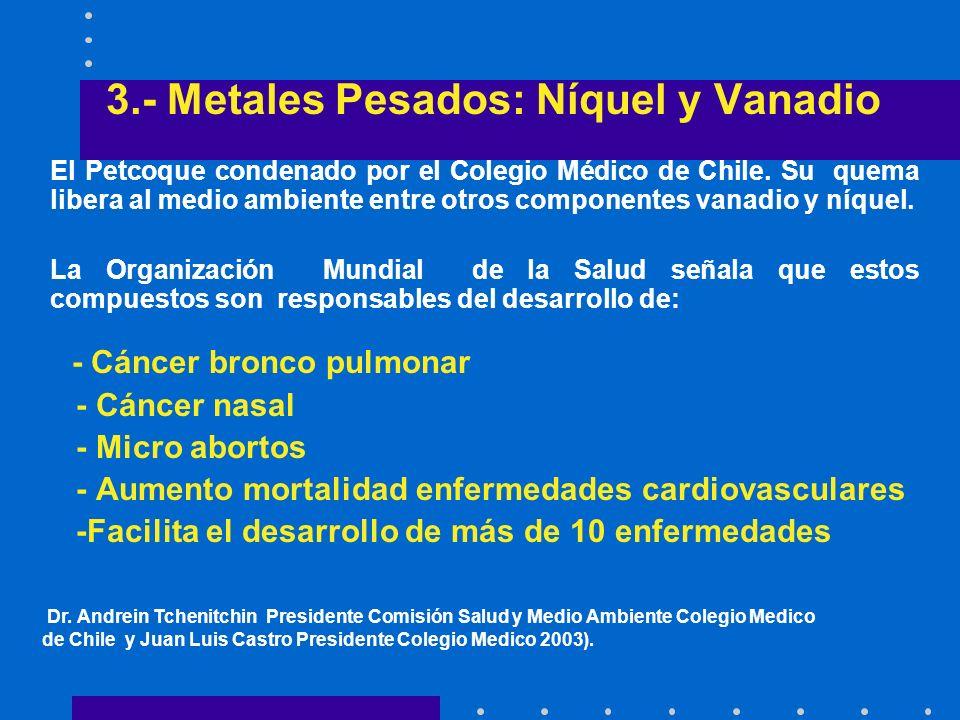 3.- Metales Pesados: Níquel y Vanadio El Petcoque condenado por el Colegio Médico de Chile. Su quema libera al medio ambiente entre otros componentes
