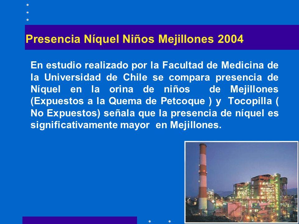 Presencia Níquel Niños Mejillones 2004 En estudio realizado por la Facultad de Medicina de la Universidad de Chile se compara presencia de Níquel en l