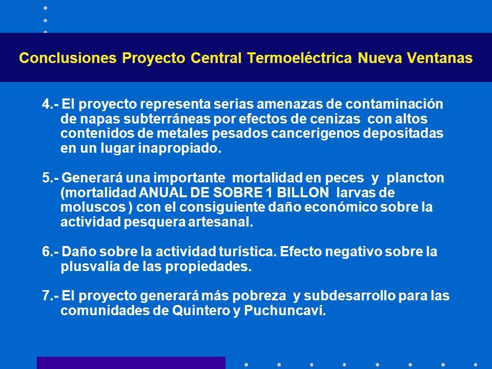 Conclusiones Proyecto Central Termoeléctrica Nueva Ventanas 4.- El proyecto representa serias amenazas de contaminación de napas subterráneas por efec