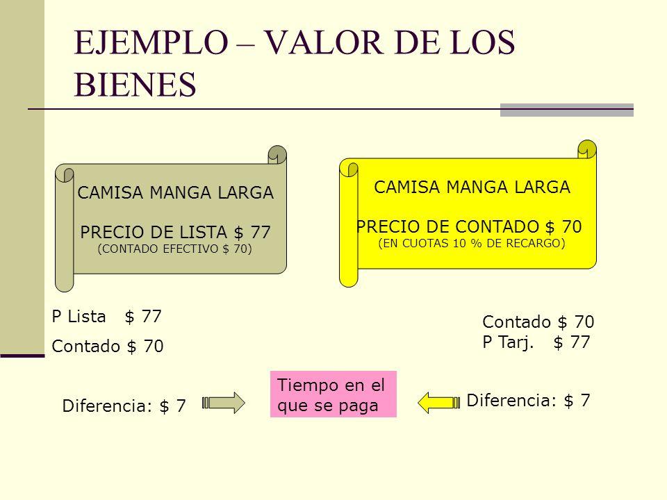 EJEMPLO – VALOR DE LOS BIENES CAMISA MANGA LARGA PRECIO DE LISTA $ 77 (CONTADO EFECTIVO $ 70) CAMISA MANGA LARGA PRECIO DE CONTADO $ 70 (EN CUOTAS 10