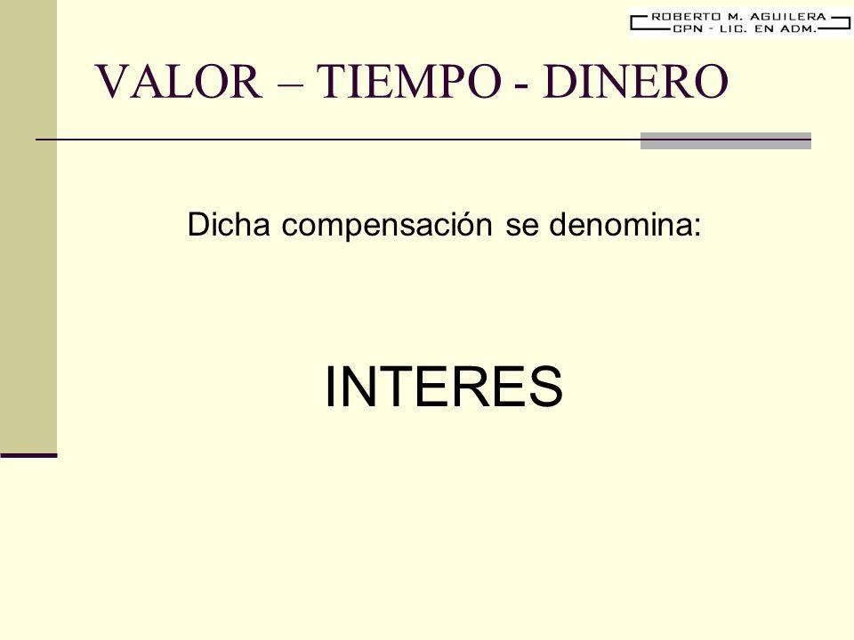 VALOR – TIEMPO - DINERO Dicha compensación se denomina: INTERES