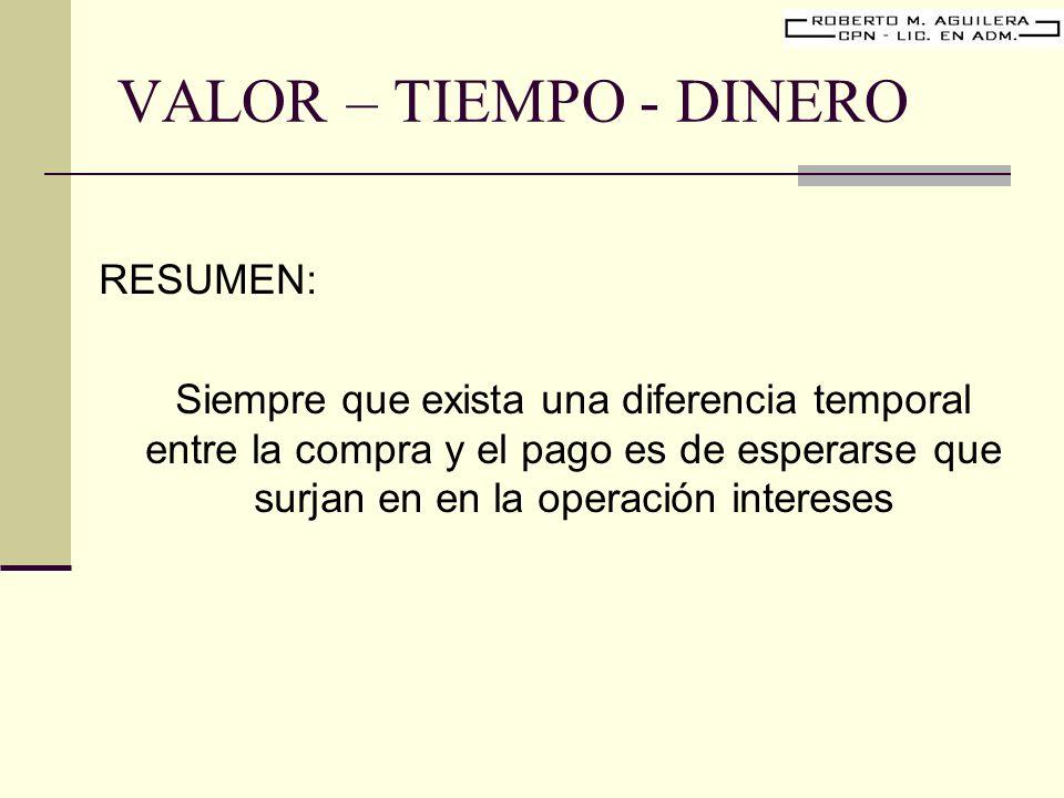 VALOR – TIEMPO - DINERO RESUMEN: Siempre que exista una diferencia temporal entre la compra y el pago es de esperarse que surjan en en la operación in