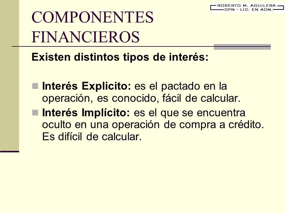 COMPONENTES FINANCIEROS Existen distintos tipos de interés: Interés Explicito: es el pactado en la operación, es conocido, fácil de calcular. Interés