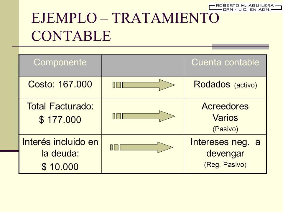 EJEMPLO – TRATAMIENTO CONTABLE ComponenteCuenta contable Costo: 167.000Rodados (activo) Total Facturado: $ 177.000 Acreedores Varios (Pasivo) Interés