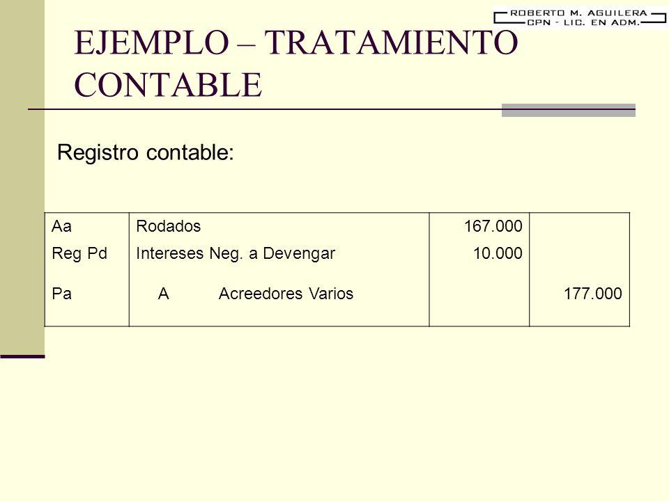 EJEMPLO – TRATAMIENTO CONTABLE Registro contable: AaRodados167.000 Reg Pd Pa Intereses Neg. a Devengar A Acreedores Varios 10.000 177.000