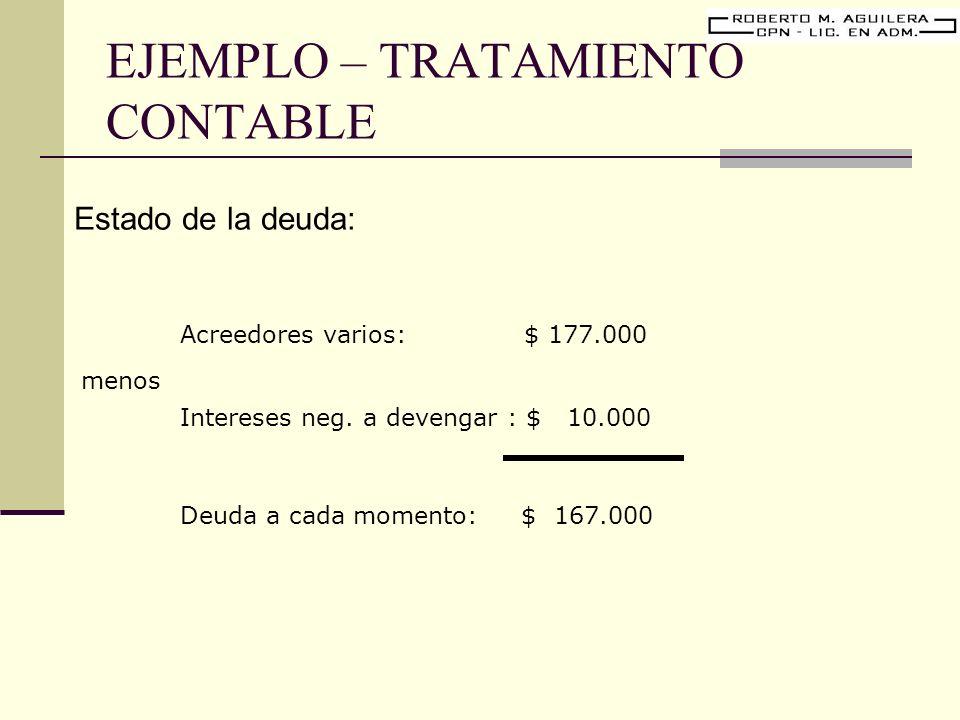 EJEMPLO – TRATAMIENTO CONTABLE Estado de la deuda: Acreedores varios: $ 177.000 Intereses neg. a devengar : $ 10.000 menos Deuda a cada momento: $ 167