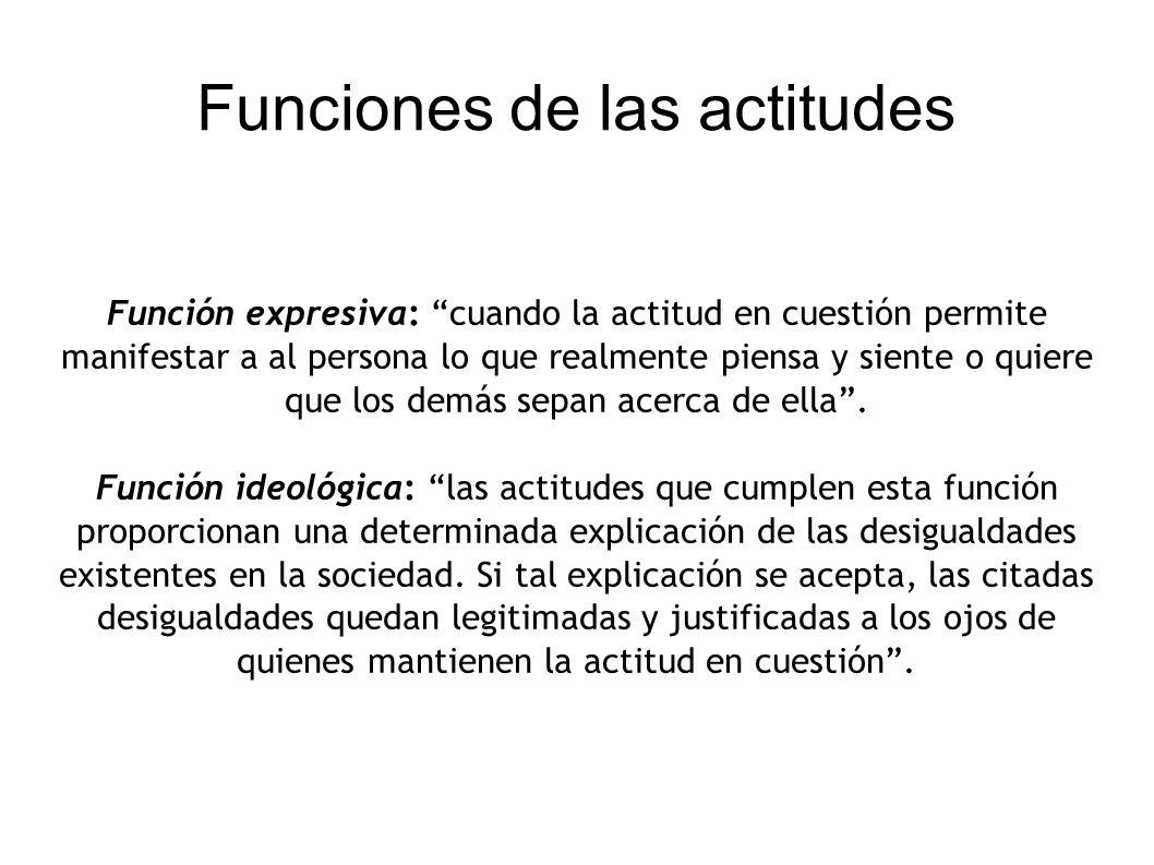 Funciones de las actitudes Función expresiva: cuando la actitud en cuestión permite manifestar a al persona lo que realmente piensa y siente o quiere