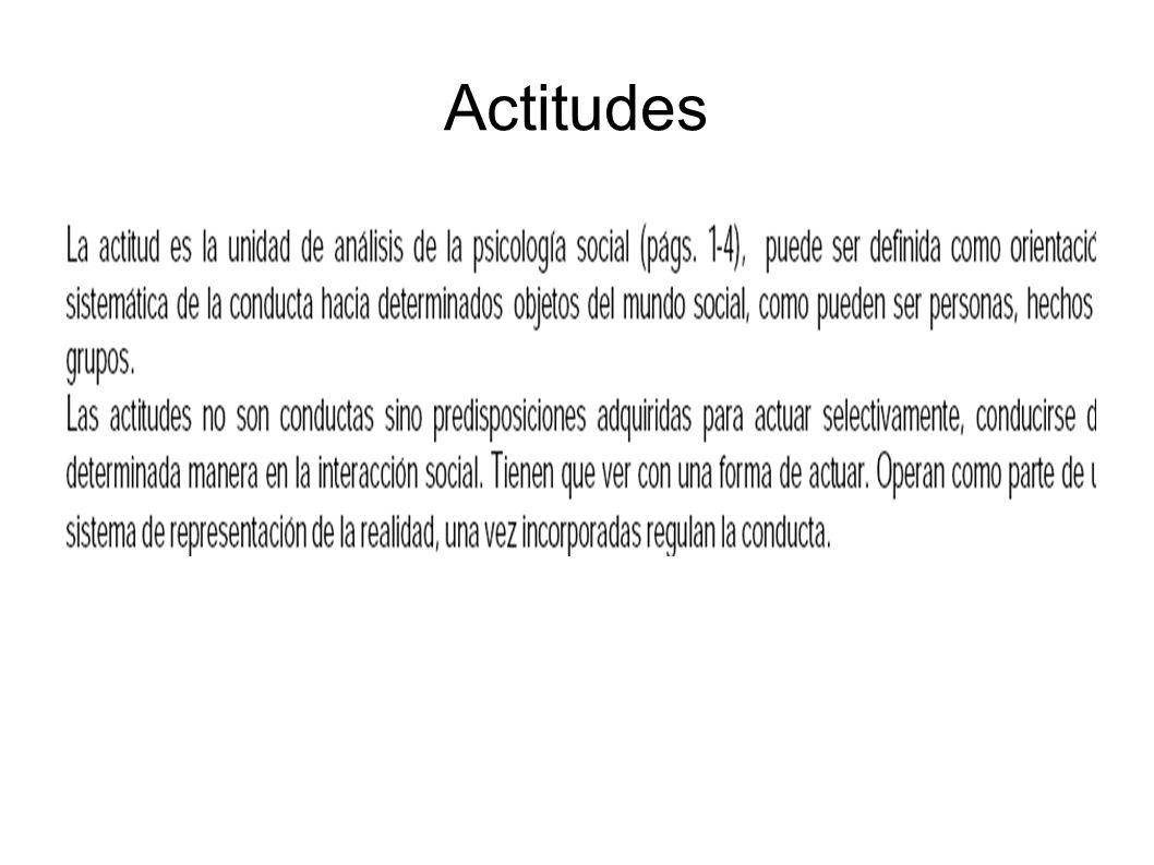 Características de las Actitudes