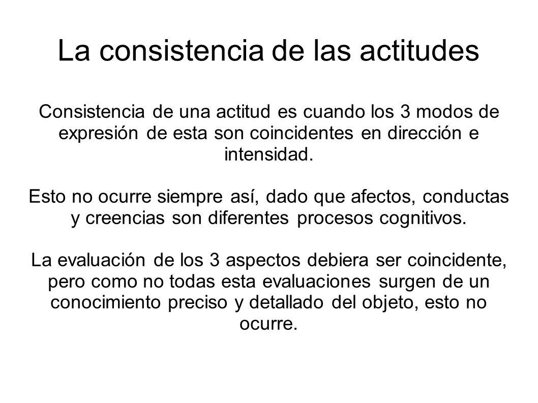 La consistencia de las actitudes Consistencia de una actitud es cuando los 3 modos de expresión de esta son coincidentes en dirección e intensidad. Es