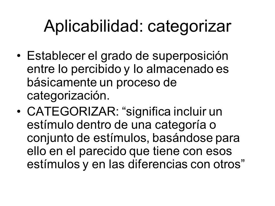Aplicabilidad: categorizar Establecer el grado de superposición entre lo percibido y lo almacenado es básicamente un proceso de categorización. CATEGO