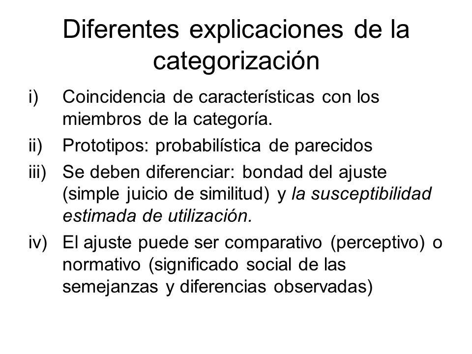 Diferentes explicaciones de la categorización i)Coincidencia de características con los miembros de la categoría. ii)Prototipos: probabilística de par