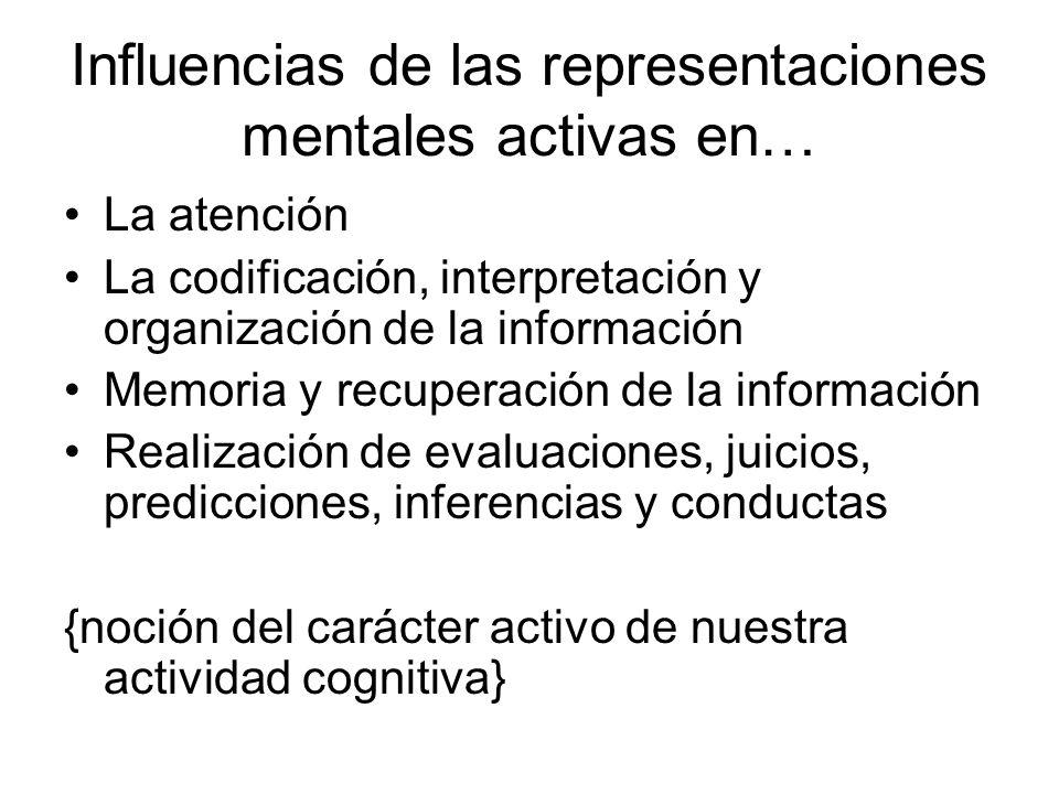 Influencias de las representaciones mentales activas en… La atención La codificación, interpretación y organización de la información Memoria y recupe