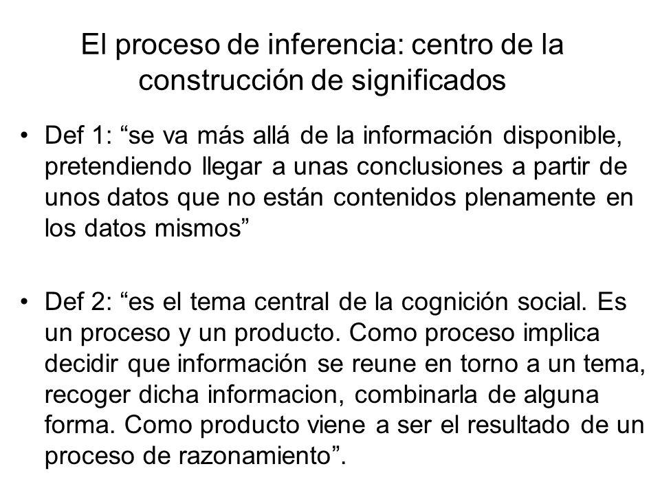 El proceso de inferencia: centro de la construcción de significados Def 1: se va más allá de la información disponible, pretendiendo llegar a unas con