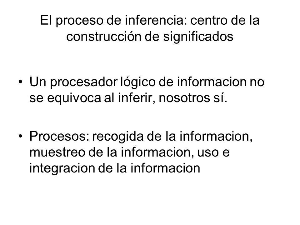El proceso de inferencia: centro de la construcción de significados Un procesador lógico de informacion no se equivoca al inferir, nosotros sí. Proces