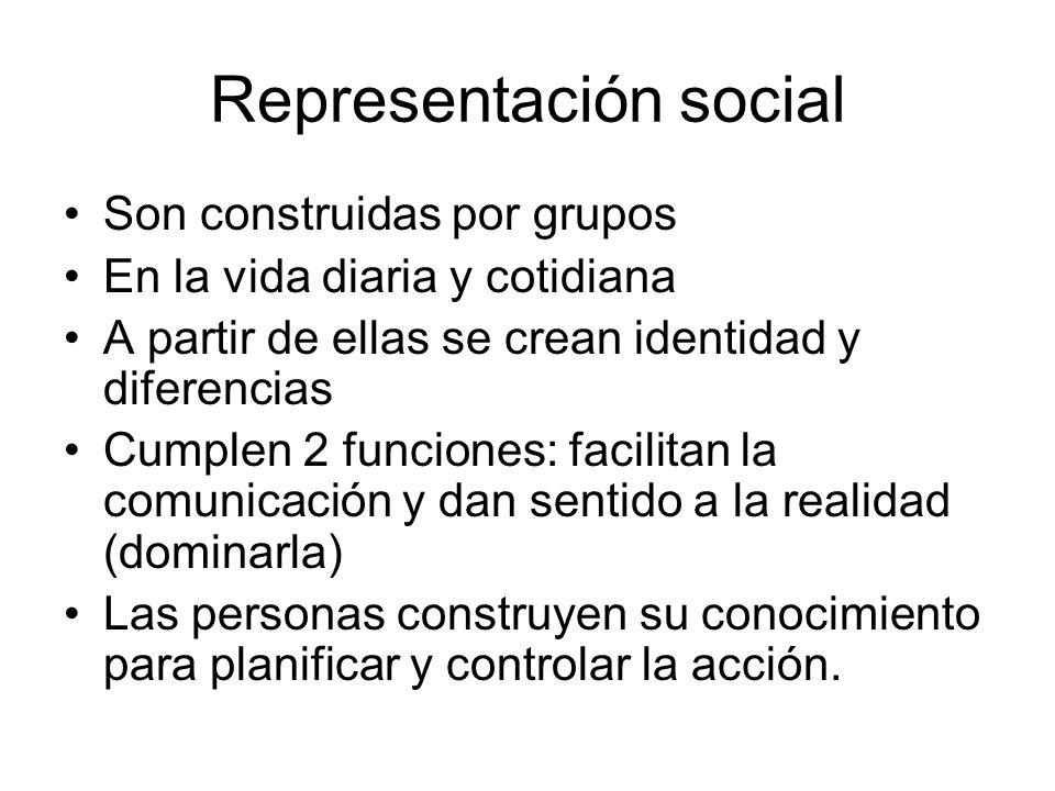 Representación social Son construidas por grupos En la vida diaria y cotidiana A partir de ellas se crean identidad y diferencias Cumplen 2 funciones: