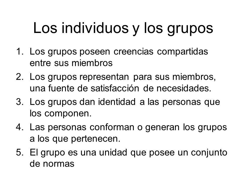 Los individuos y los grupos 1.Los grupos poseen creencias compartidas entre sus miembros 2.Los grupos representan para sus miembros, una fuente de sat