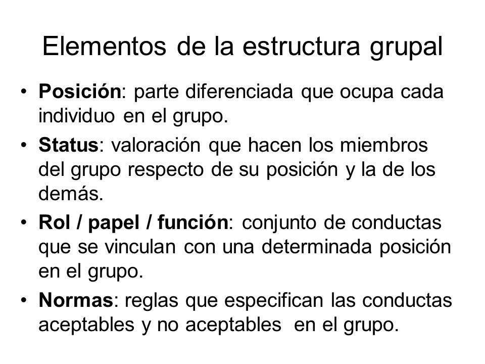 Elementos de la estructura grupal Posición: parte diferenciada que ocupa cada individuo en el grupo. Status: valoración que hacen los miembros del gru