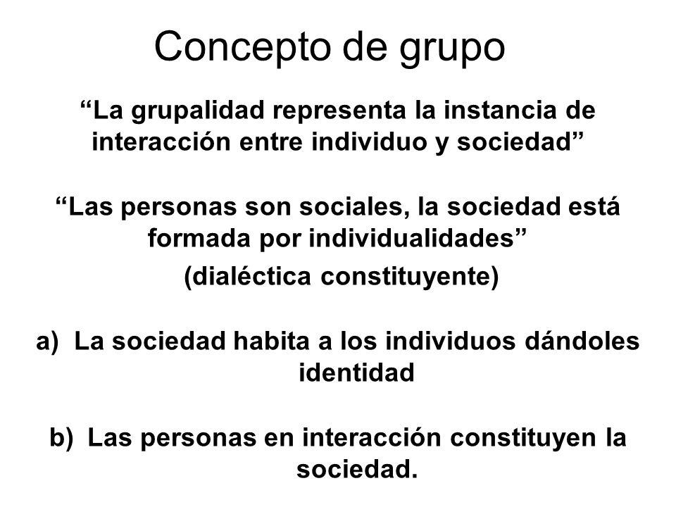 Los individuos y los grupos 1.Los grupos poseen creencias compartidas entre sus miembros 2.Los grupos representan para sus miembros, una fuente de satisfacción de necesidades.