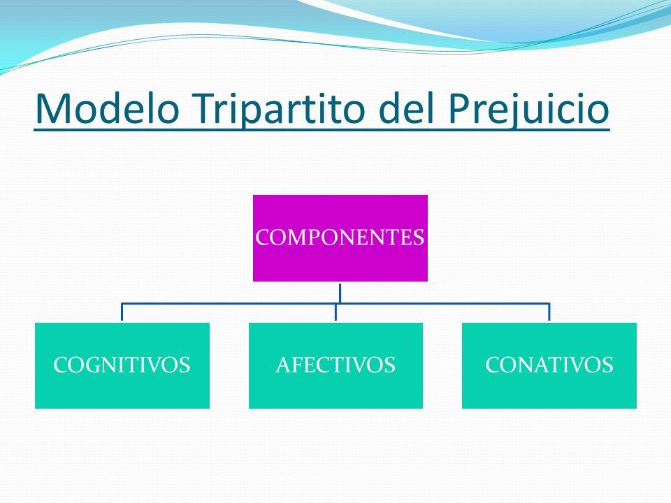 Modelo Tripartito del Prejuicio COMPONENTES COGNITIVOSAFECTIVOSCONATIVOS