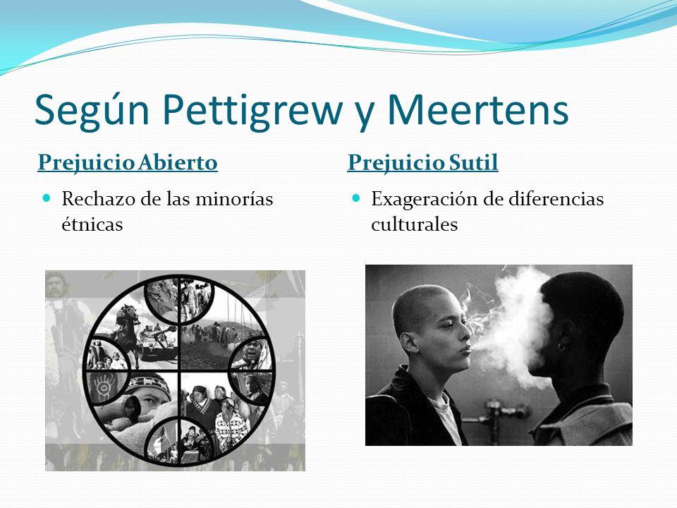 Según Pettigrew y Meertens Prejuicio Abierto Prejuicio Sutil Rechazo de las minorías étnicas Exageración de diferencias culturales
