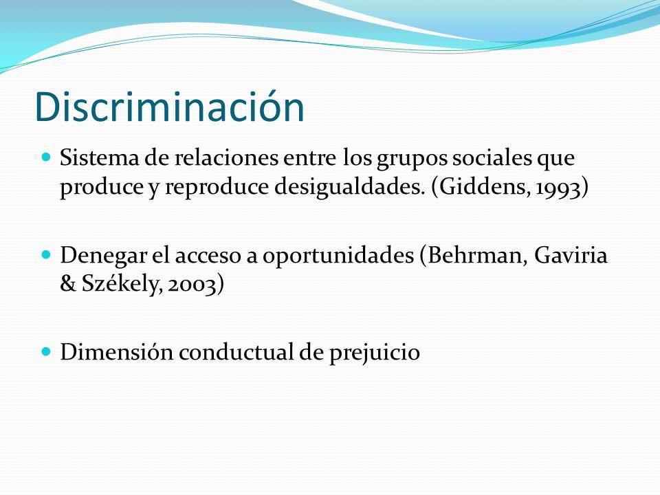 Discriminación Sistema de relaciones entre los grupos sociales que produce y reproduce desigualdades. (Giddens, 1993) Denegar el acceso a oportunidade
