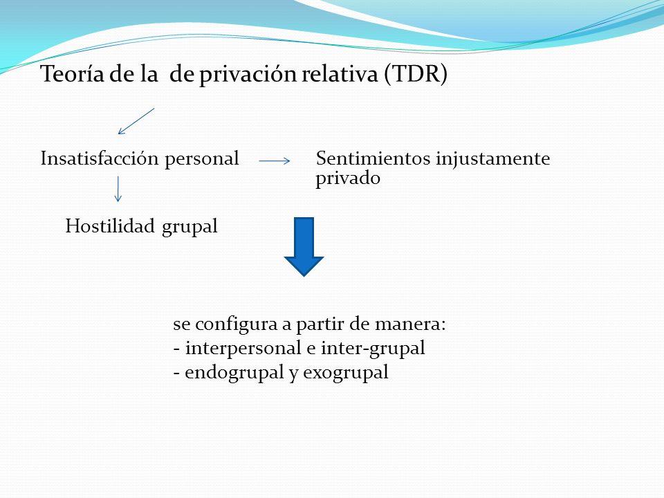 Teoría de la de privación relativa (TDR) Insatisfacción personal Sentimientos injustamente privado Hostilidad grupal se configura a partir de manera: