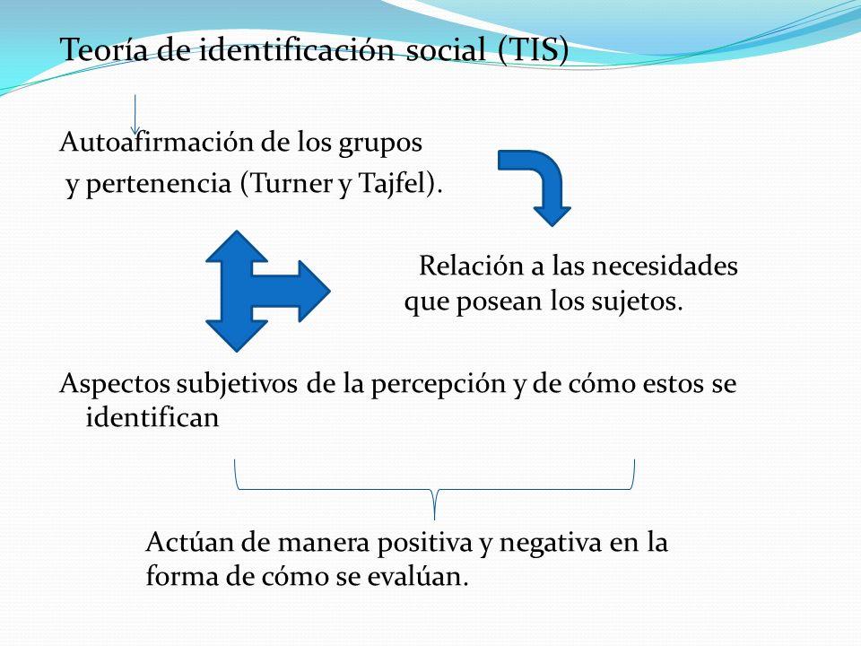 Teoría de identificación social (TIS) Autoafirmación de los grupos y pertenencia (Turner y Tajfel). Relación a las necesidades que posean los sujetos.